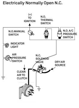 Astonishing Air Fan Clutch Wiring Diagram General Wiring Diagram Data Wiring Digital Resources Unprprontobusorg